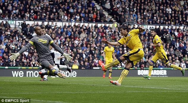 Stop: Brighton's Ulloa sees his shot saved by Derby County goalkeeper Lee Grant