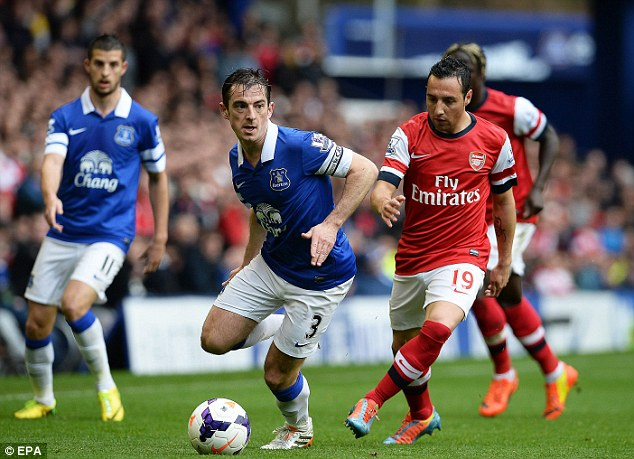 Always a threat: Leighton Baines and his dangerous left foot always gave Everton options