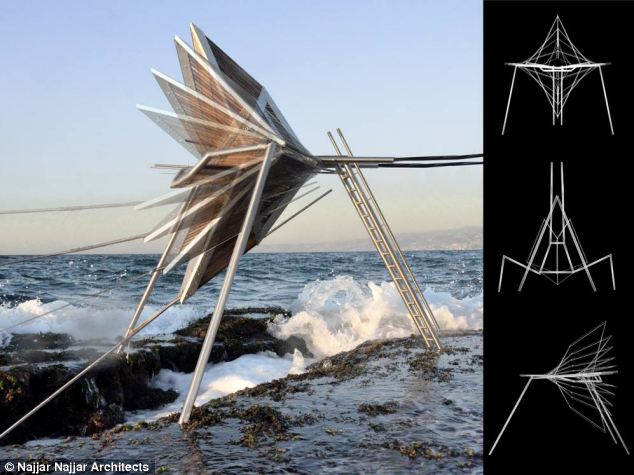 Keeping an eye out: A view of the sea would be framed by a pair of metal and wooden eyelids, which open and close with the motion of the waves (illustrated) if the concepts are built