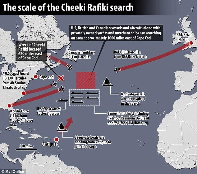The scale of the Cheeki Rafiki search