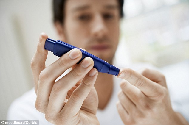 Around 3.6million Britons have diabetes but this is expected to rise to 5million in ten years (Stock image)