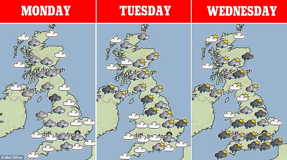 Next three days: The glorious weather is not expected to last into this week, with forecasters expecting things to become unsettled again