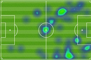 Here, there and everywhere: Sterling heat map