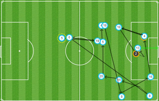 Sealing victory: Muller's second and Germany's third