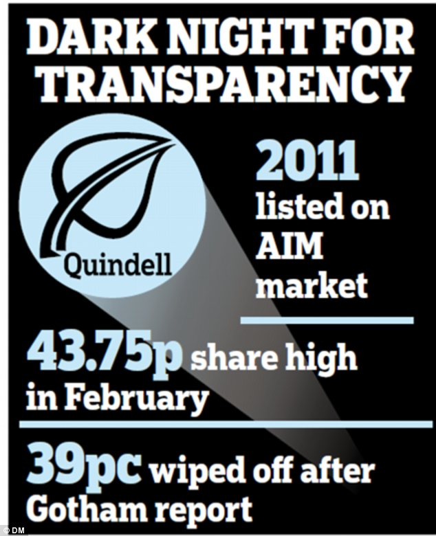 In the dark: The technology firm used a loophole in listing rules to avoid detailing the results of the shareholder ballot at its annual meeting