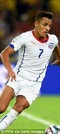 Surprise: Chile's Sanchez