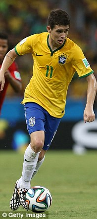Home: Brazil's Oscar
