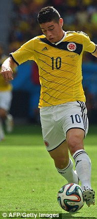 Perfect 10: Colombia's Rodriguez