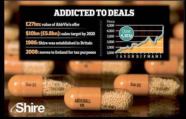 Addicted to deals
