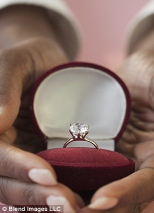 Unsurprisingly, for the majority of women their engagement ring is the most expensive piece of jewellery they own