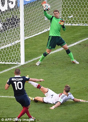 Reactions: Neuer flings out his right arm to stop it