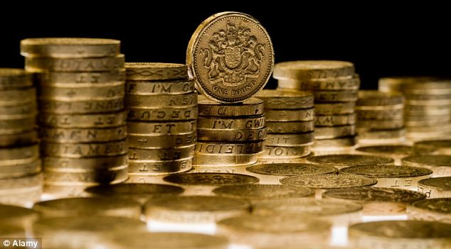 Currency trend: Sterling has weakened against the dollar and euro following poor UK manufacturing data