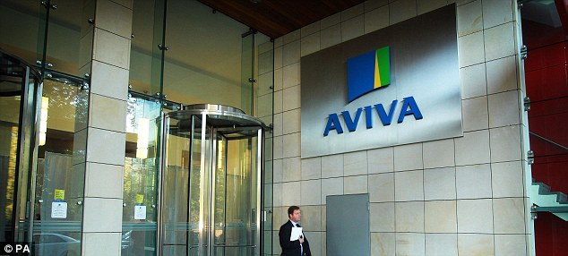 Drop: Aviva was the biggest faller in the top flight, with Admiral also struggling.