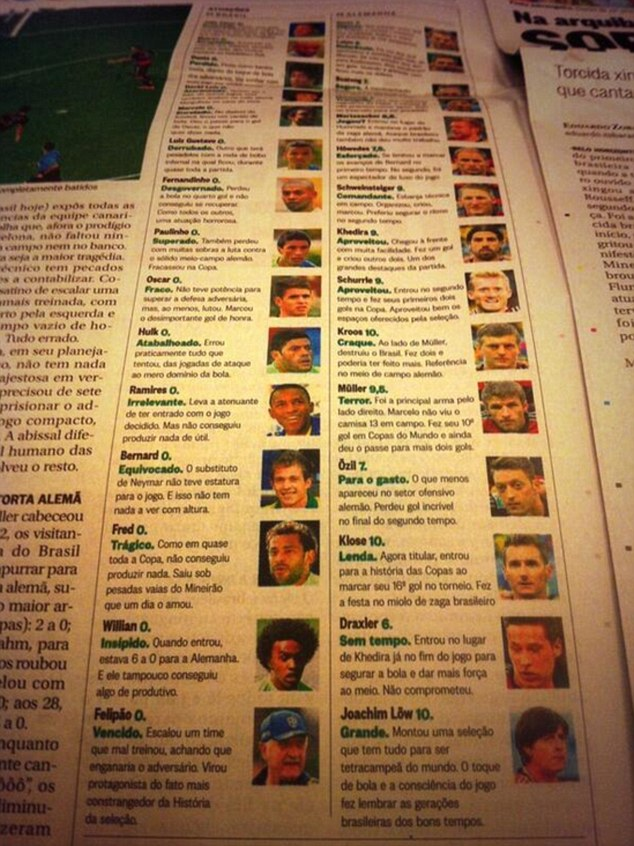 No score: O Globo rated each Brazilian player zero out of 10 and gave the Germans glowing reviews