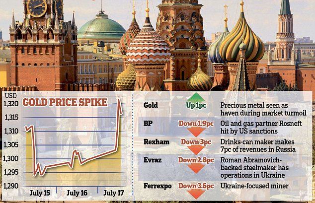 Markets hit by Russian crisis