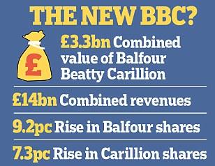 The new BBC?