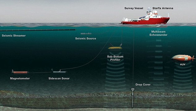 Fugro will spend more than $52 million in the next year in the search for MH370. 200 personnel will work on the project and are 'finding equipment from factories all around the world'