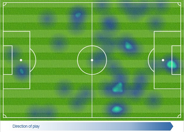 Jack of all trades: Balotelli's heat map from his hour on the pitch shows him getting the ball in all areas