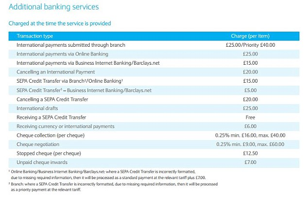 Business Internet Banking: Barclays Business Internet