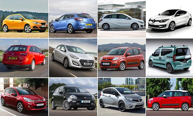 The best discounts on a new car