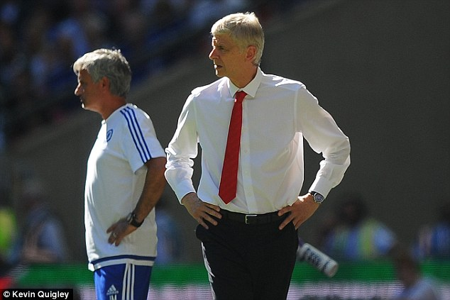Wenger has no competitive wins over Mourinho, but did win the Community Shield in 2015