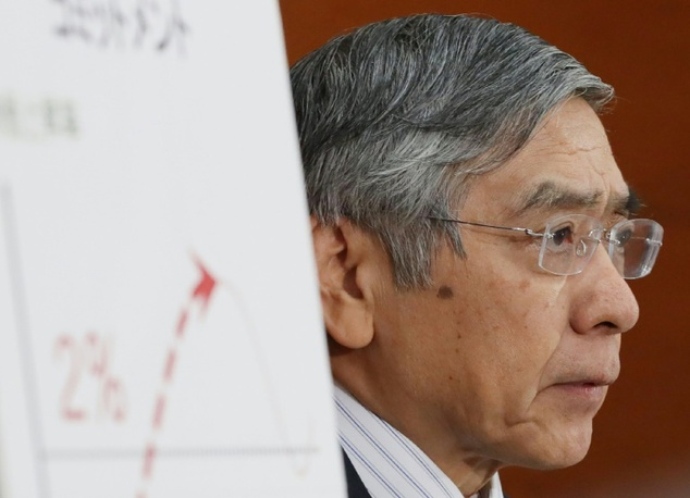 Bank of Japan Governor Haruhiko Kuroda unveiled new measures to boost Japan's weak inflation but analysts say he is low on credibility