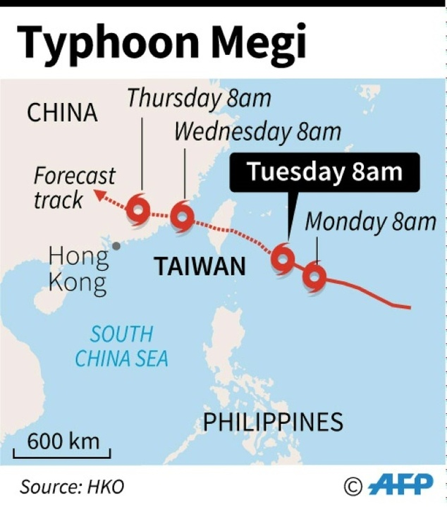 Typhoon Megi claims four lives in Taiwan, scores injured