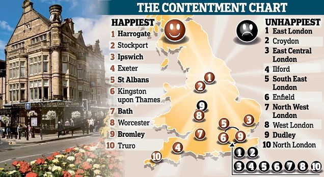 Contentment Chart.jpg